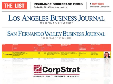 CorpStrat-Top-Firms-Graphic